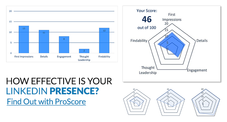 How Effective is Your LinkedIn Presence? Find Out with ProScore